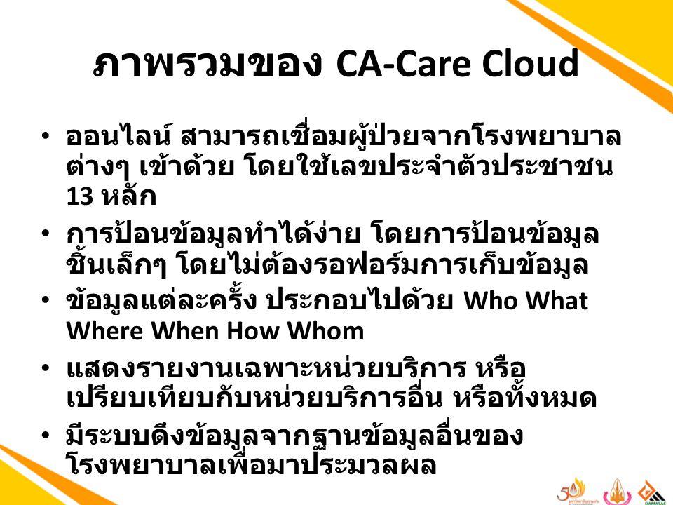ภาพรวมของ CA-Care Cloud