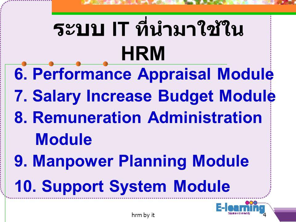 ระบบ IT ที่นำมาใช้ใน HRM