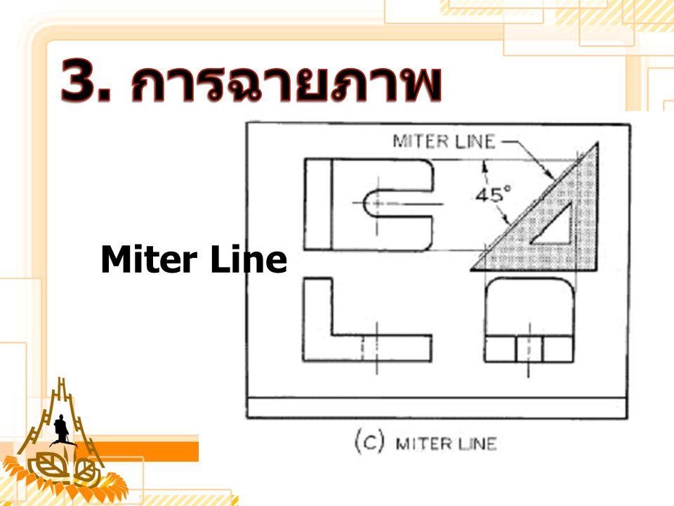 3. การฉายภาพ Miter Line