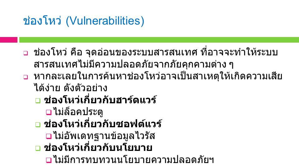 ช่องโหว่ (Vulnerabilities)