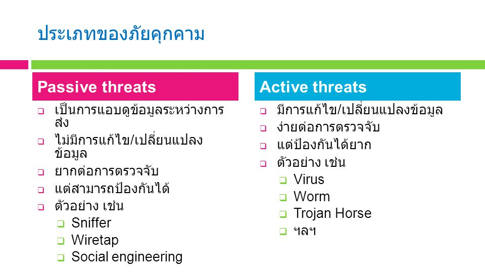 ประเภทของภัยคุกคาม Passive threats Active threats