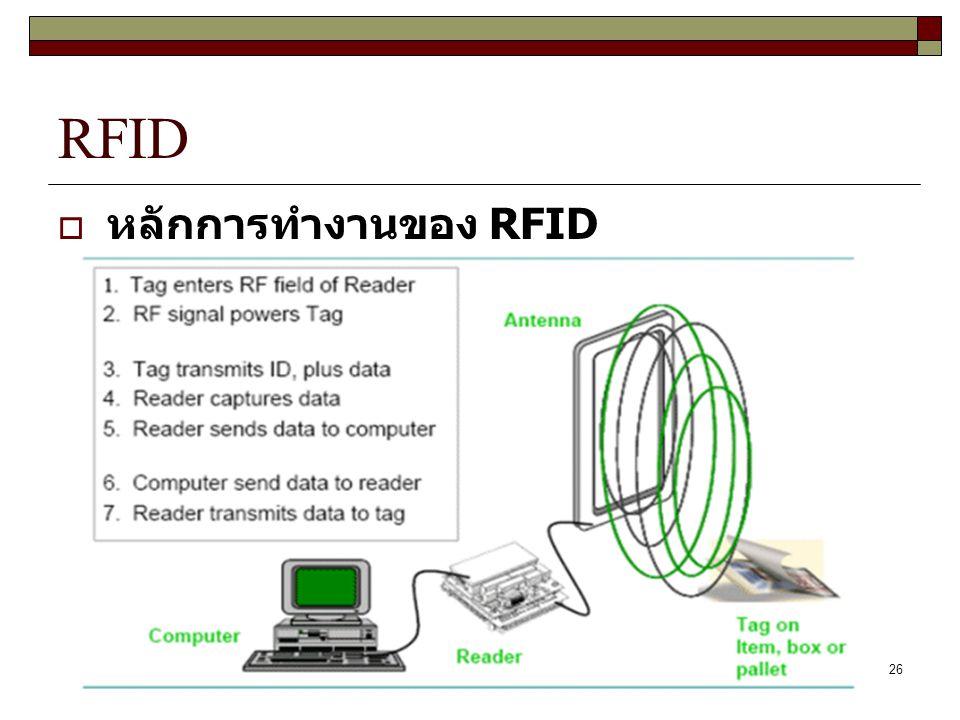 RFID หลักการทำงานของ RFID