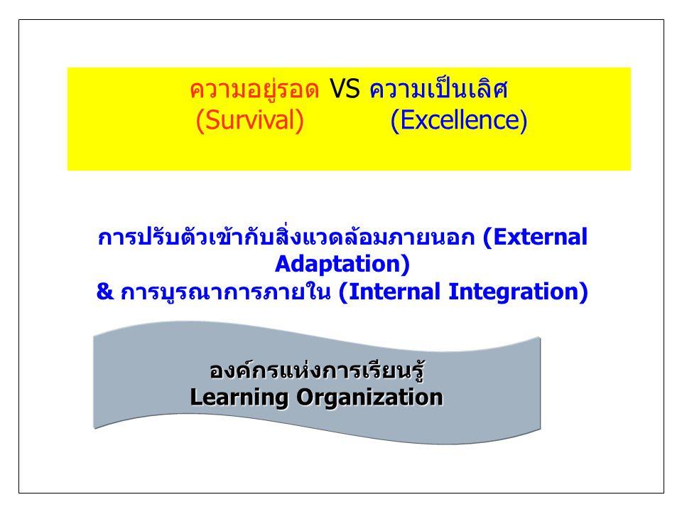 ความอยู่รอด VS ความเป็นเลิศ (Survival) (Excellence)