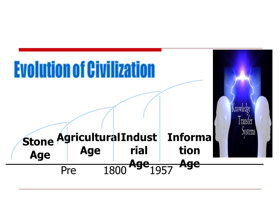 Evolution of Civilization
