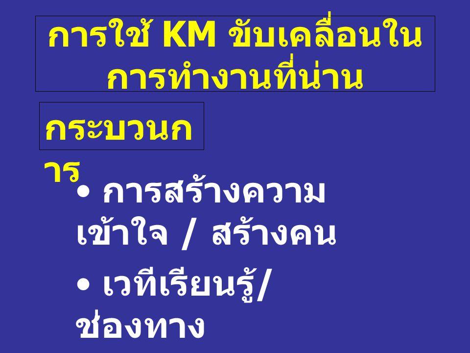 การใช้ KM ขับเคลื่อนในการทำงานที่น่าน