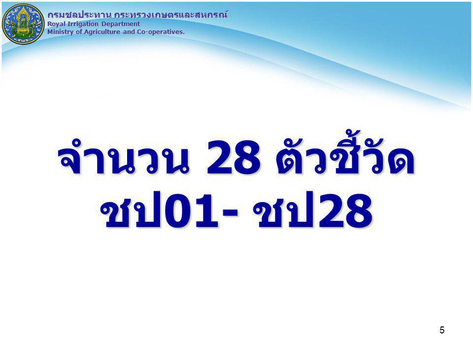 จำนวน 28 ตัวชี้วัด ชป01- ชป28 กรมชลประทาน กระทรวงเกษตรและสหกรณ์