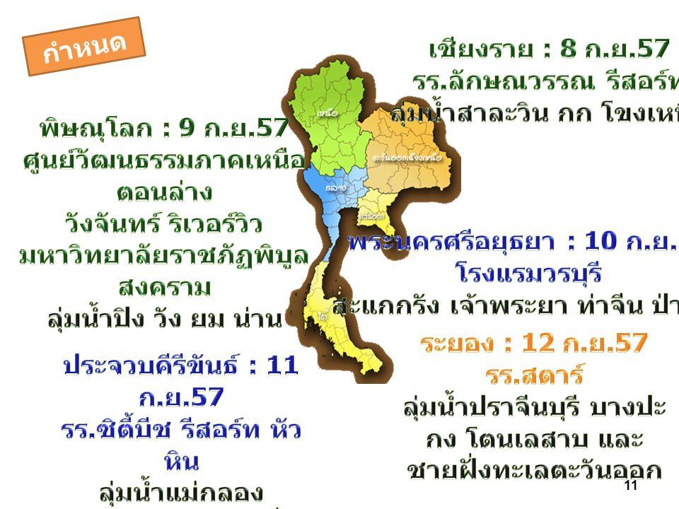 ลุ่มน้ำสาละวิน กก โขงเหนือ พิษณุโลก : 9 ก.ย.57