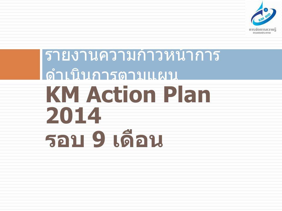 รายงานความก้าวหน้าการดำเนินการตามแผน
