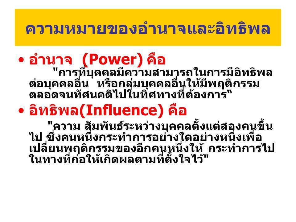 ความหมายของอำนาจและอิทธิพล