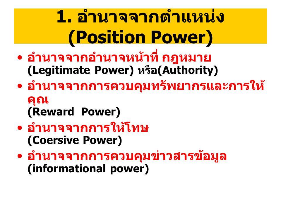 1. อำนาจจากตำแหน่ง (Position Power)