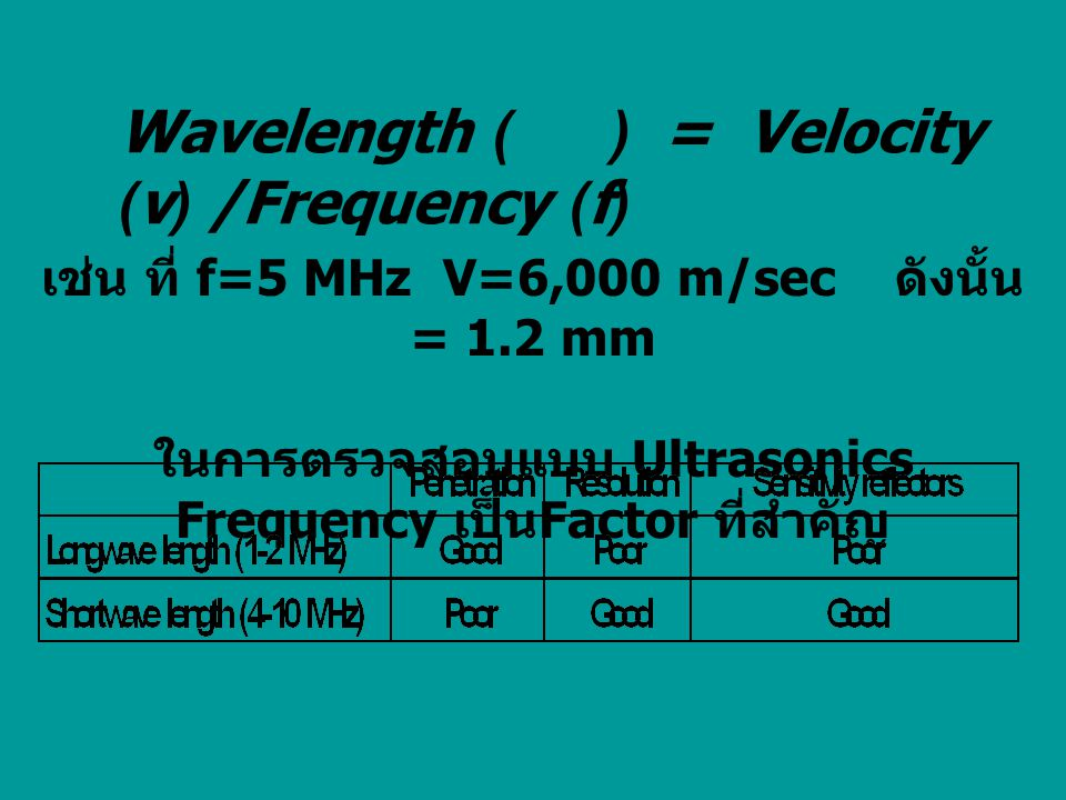 Wavelength ( ) = Velocity (v) /Frequency (f)