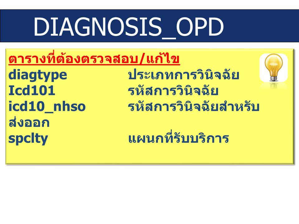 DIAGNOSIS_OPD ตารางที่ต้องตรวจสอบ/แก้ไข diagtype ประเภทการวินิจฉัย