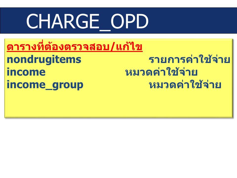 CHARGE_OPD ตารางที่ต้องตรวจสอบ/แก้ไข nondrugitems รายการค่าใช้จ่าย