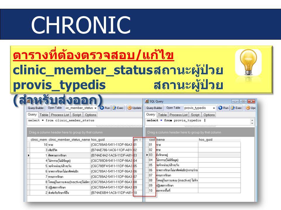 CHRONIC ตารางที่ต้องตรวจสอบ/แก้ไข clinic_member_status สถานะผู้ป่วย