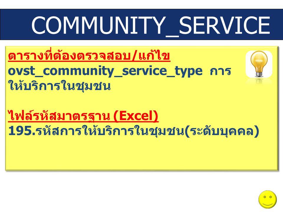 COMMUNITY_SERVICE ตารางที่ต้องตรวจสอบ/แก้ไข