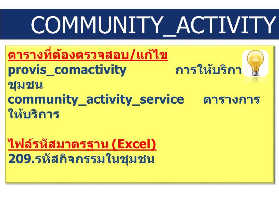 COMMUNITY_ACTIVITY ตารางที่ต้องตรวจสอบ/แก้ไข
