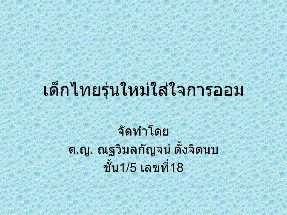 เด็กไทยรุ่นใหม่ใส่ใจการออม