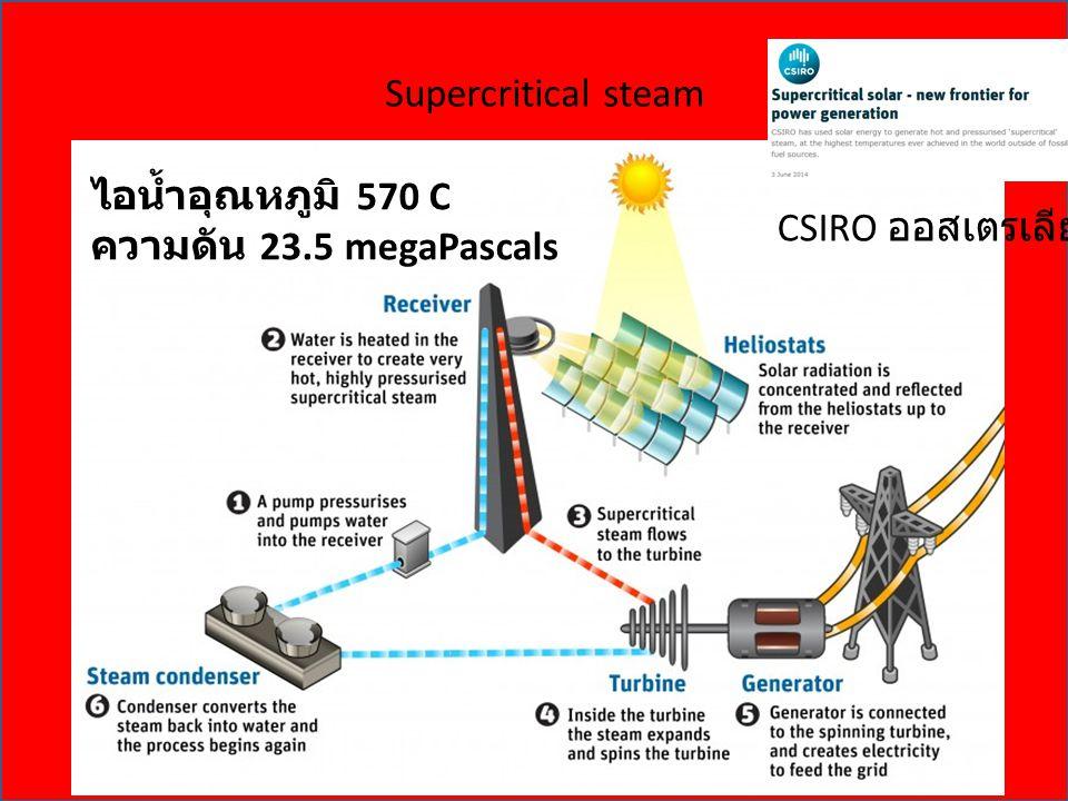 Supercritical steam ไอน้ำอุณหภูมิ 570 C ความดัน 23.5 megaPascals CSIRO ออสเตรเลีย