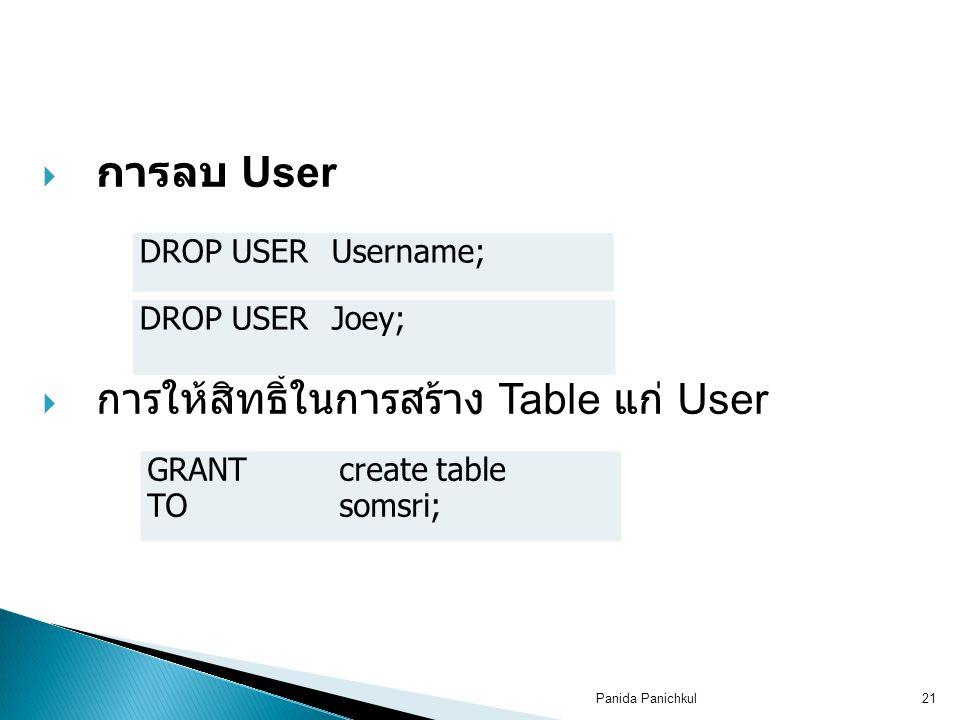 การให้สิทธิ์ในการสร้าง Table แก่ User