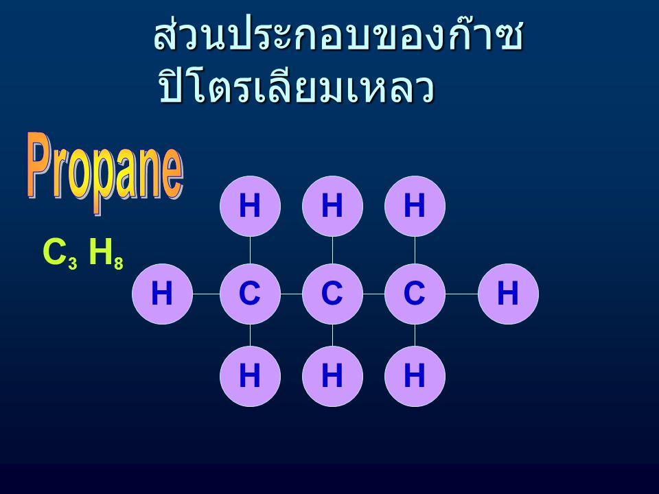 ส่วนประกอบของก๊าซปิโตรเลียมเหลว