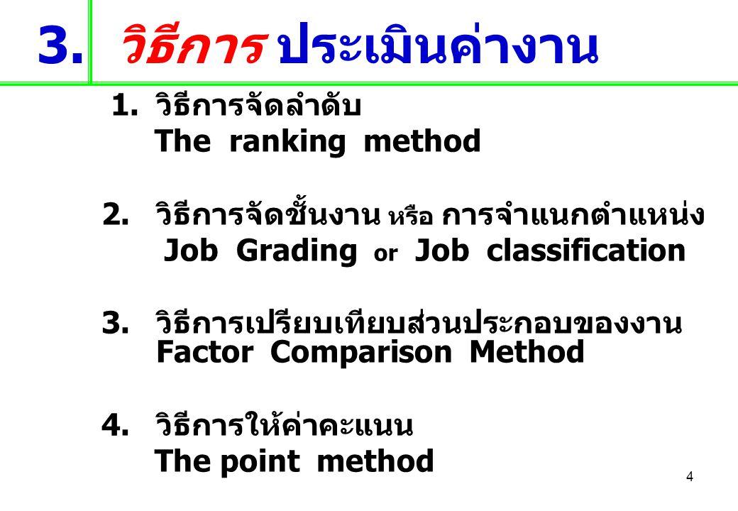 3. วิธีการ ประเมินค่างาน