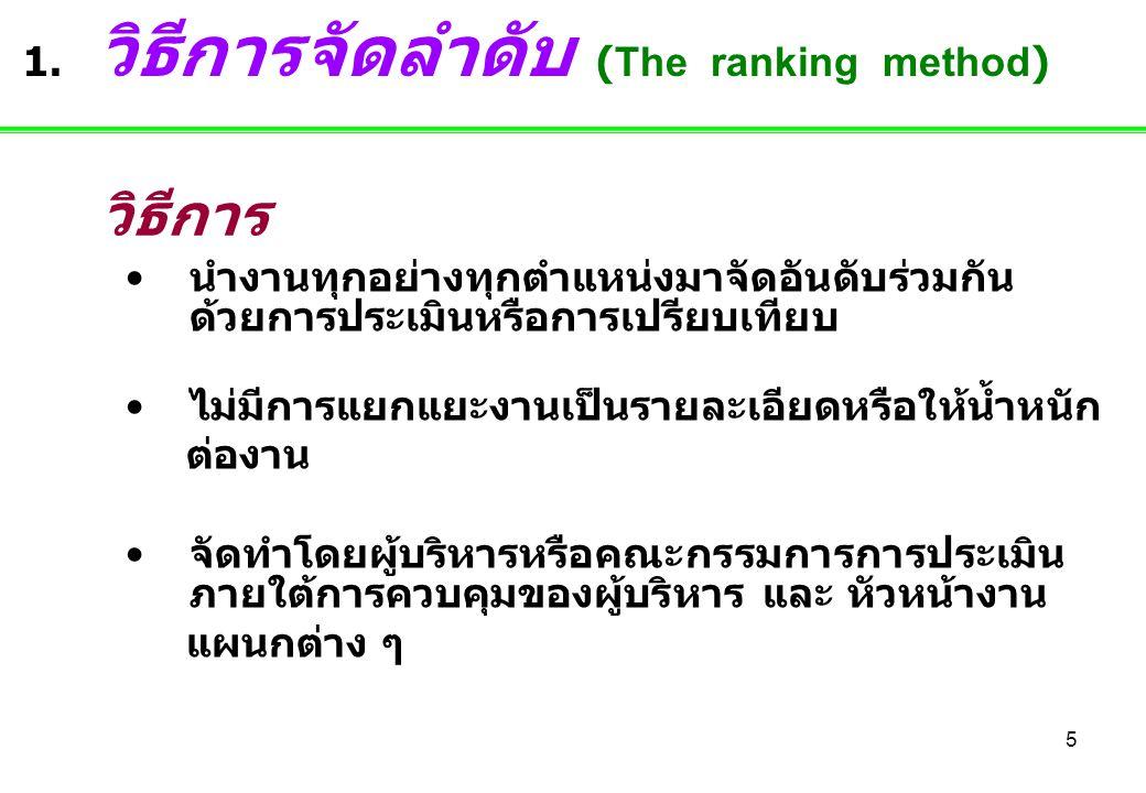 วิธีการ 1. วิธีการจัดลำดับ (The ranking method)
