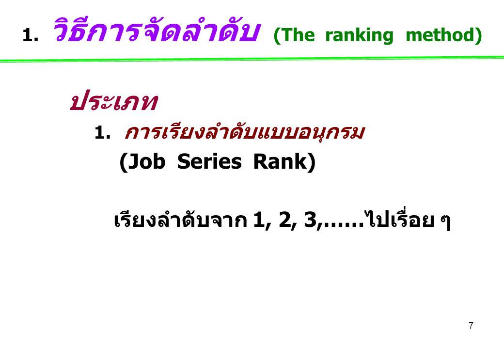 1. วิธีการจัดลำดับ (The ranking method)