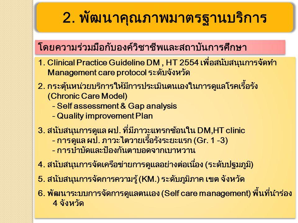 2. พัฒนาคุณภาพมาตรฐานบริการ