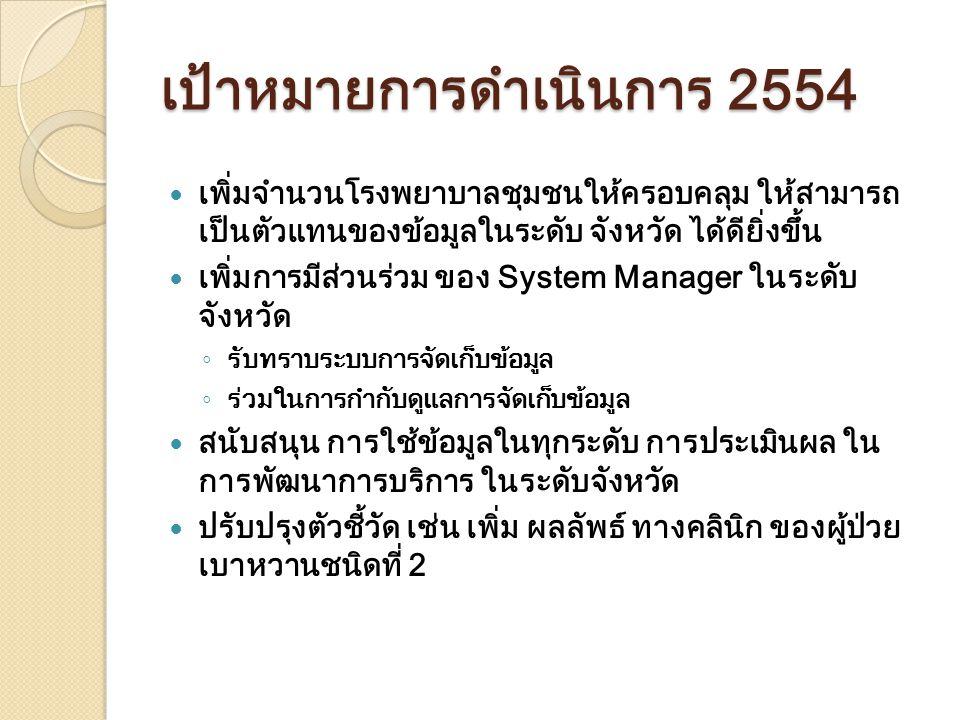 เป้าหมายการดำเนินการ 2554