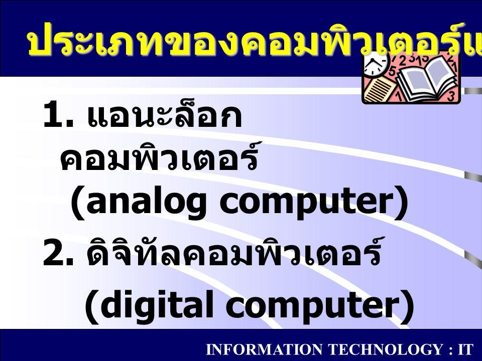 ประเภทของคอมพิวเตอร์แยกตามลักษณะ