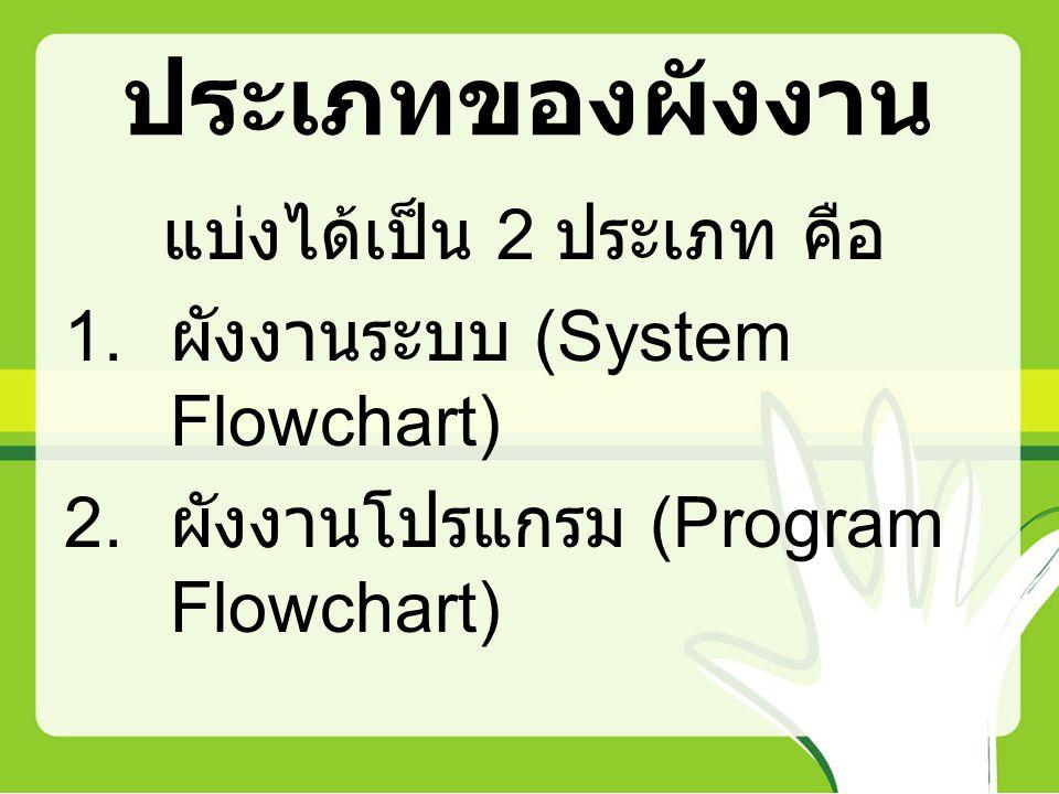 ประเภทของผังงาน แบ่งได้เป็น 2 ประเภท คือ ผังงานระบบ (System Flowchart)