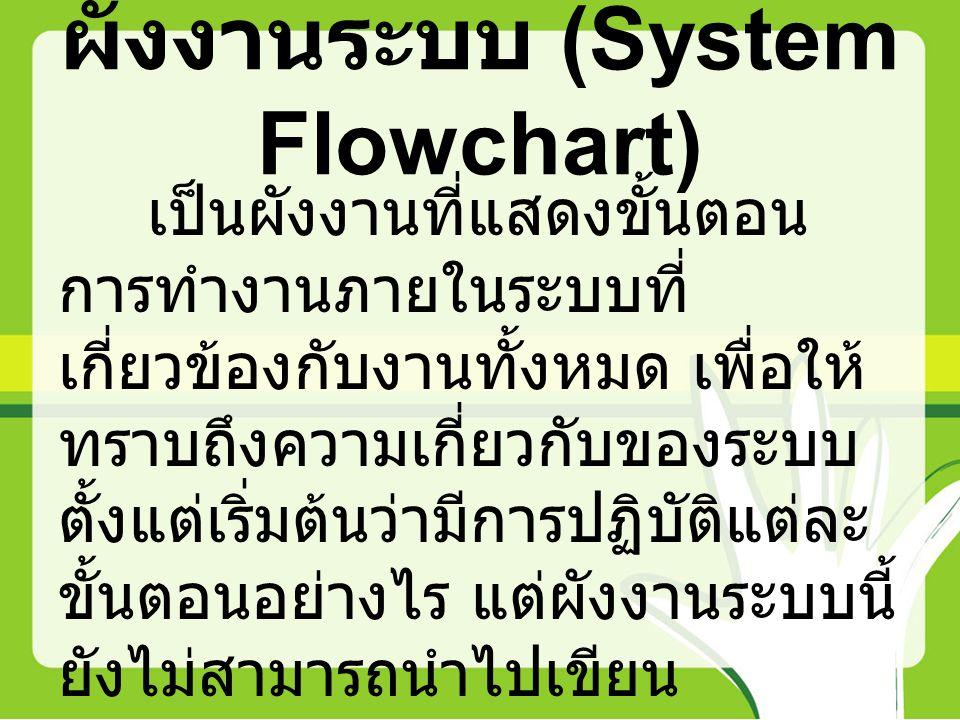ผังงานระบบ (System Flowchart)