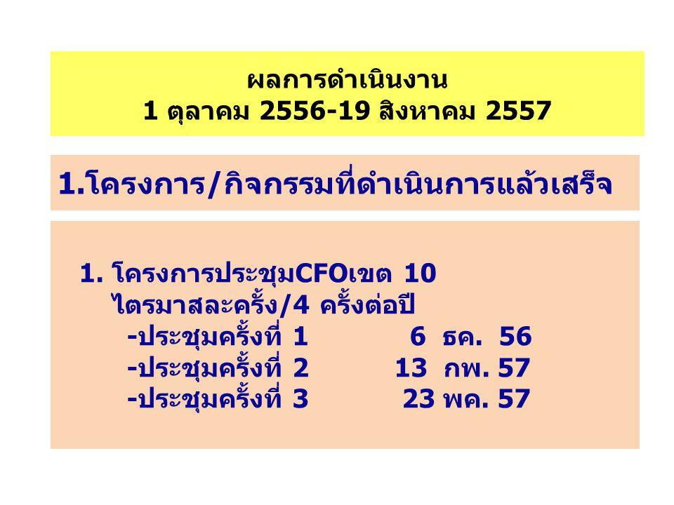 ผลการดำเนินงาน 1 ตุลาคม 2556-19 สิงหาคม 2557