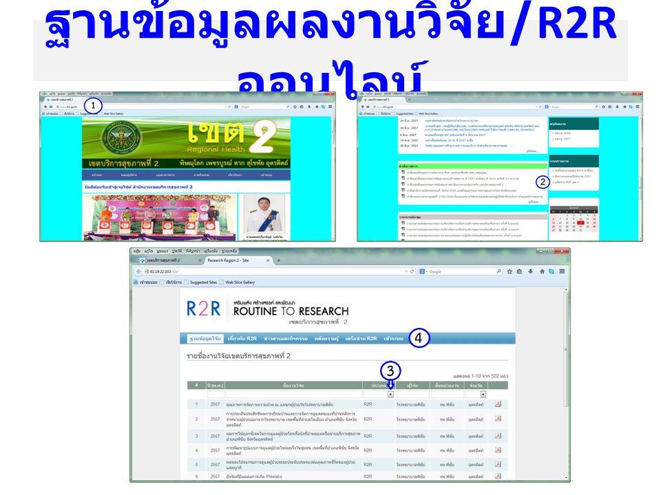 ฐานข้อมูลผลงานวิจัย/R2R ออนไลน์