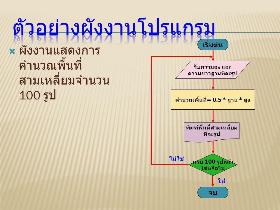 ตัวอย่างผังงานโปรแกรม