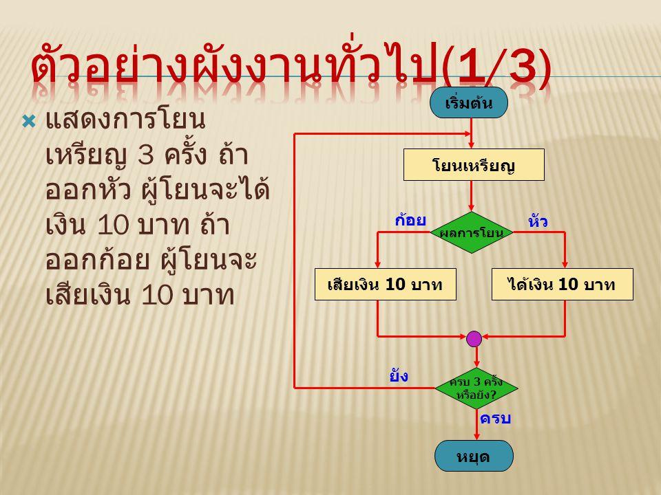 ตัวอย่างผังงานทั่วไป(1/3)