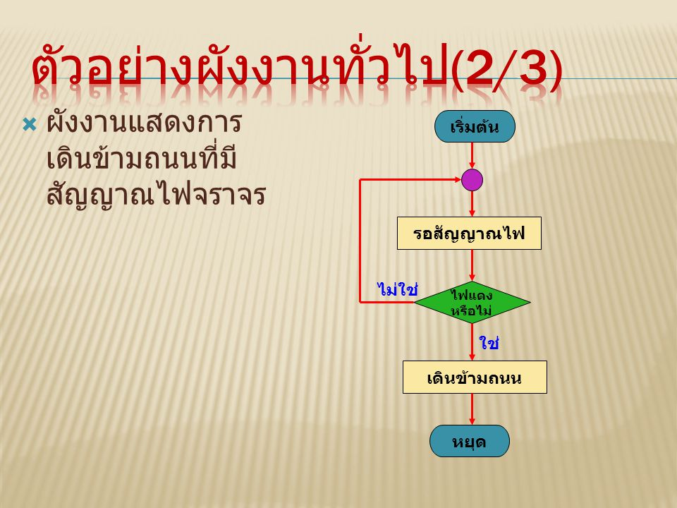 ตัวอย่างผังงานทั่วไป(2/3)
