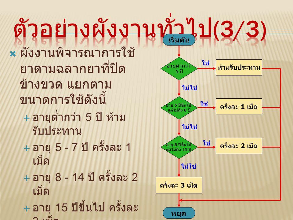 ตัวอย่างผังงานทั่วไป(3/3)