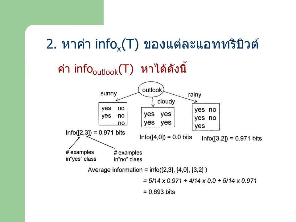 2. หาค่า infox(T) ของแต่ละแอททริบิวต์