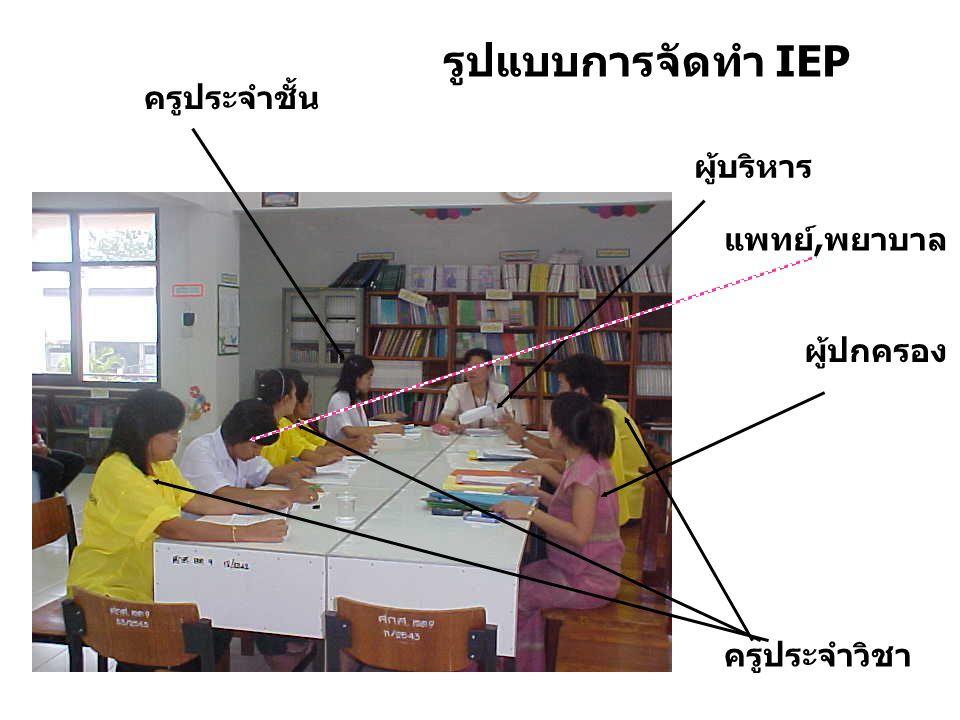 รูปแบบการจัดทำ IEP ครูประจำชั้น ผู้บริหาร แพทย์,พยาบาล ผู้ปกครอง