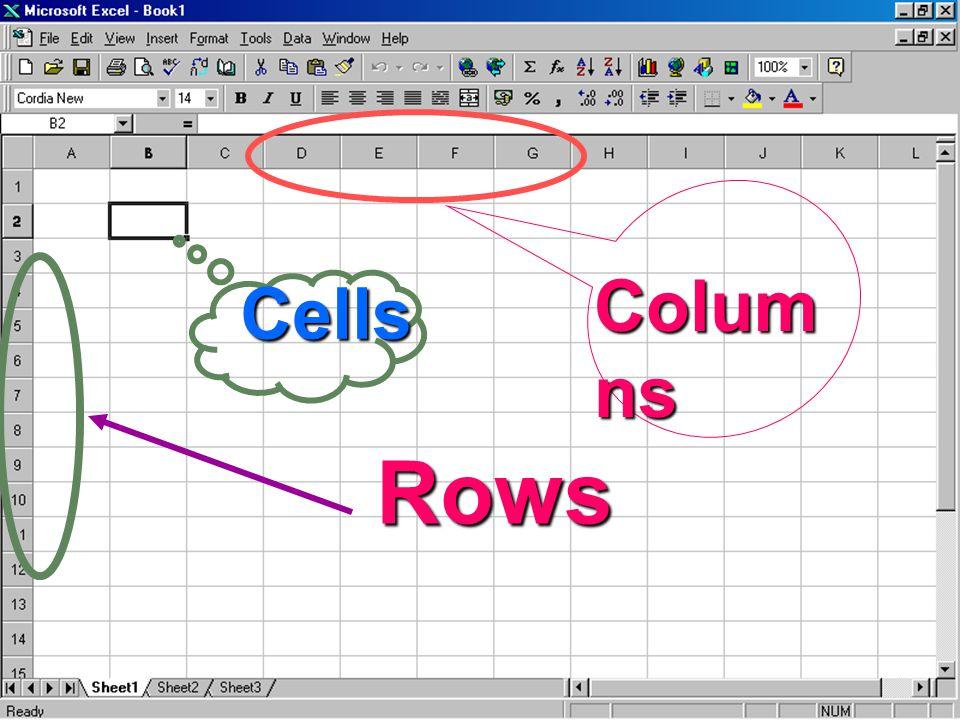 Columns Cells Rows