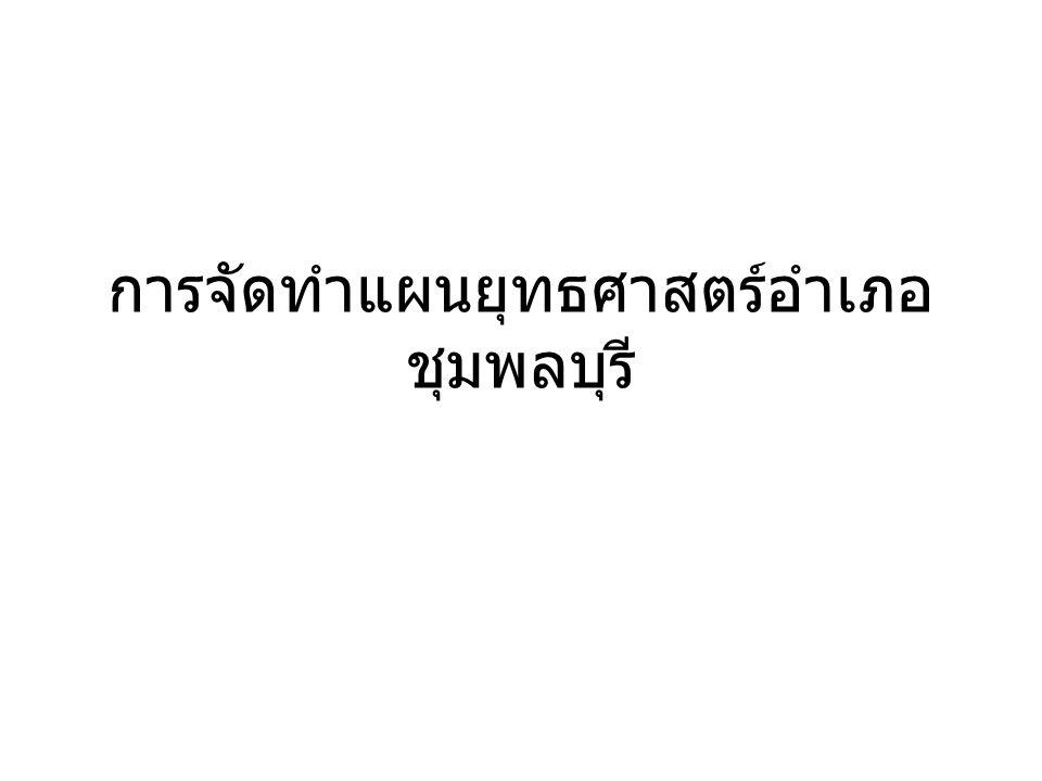 การจัดทำแผนยุทธศาสตร์อำเภอชุมพลบุรี