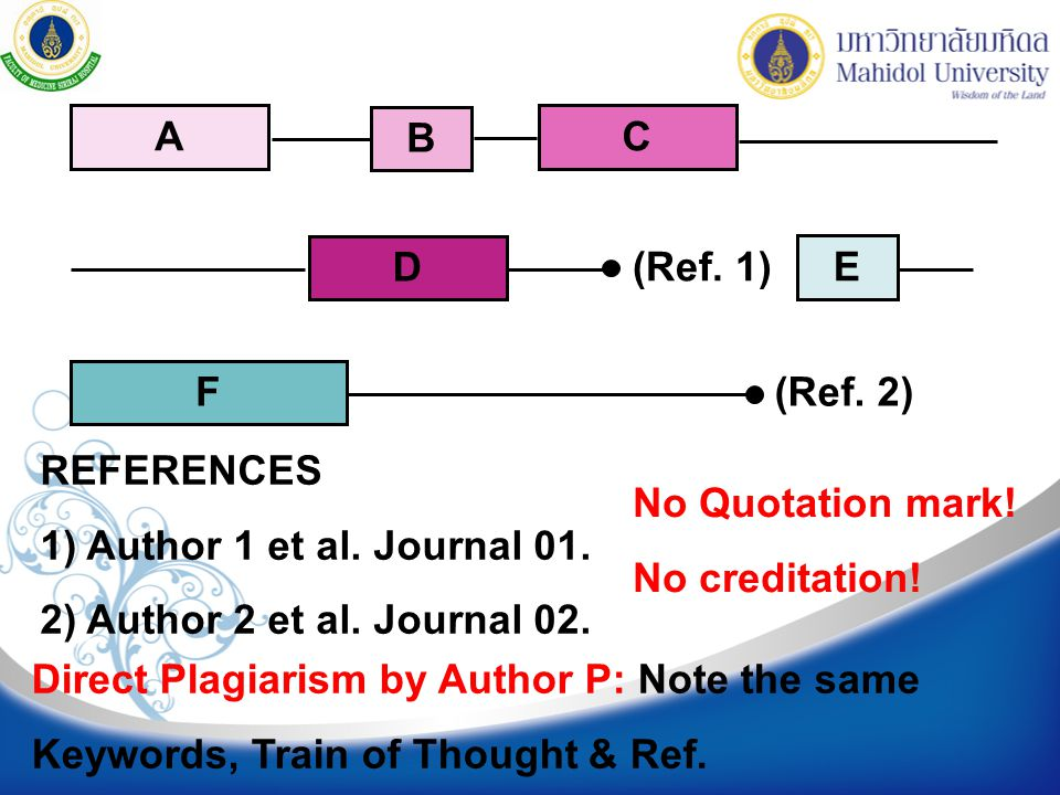 (Ref. 1) A. B. C. D. E. F. (Ref. 2) REFERENCES. 1) Author 1 et al. Journal 01. 2) Author 2 et al. Journal 02.