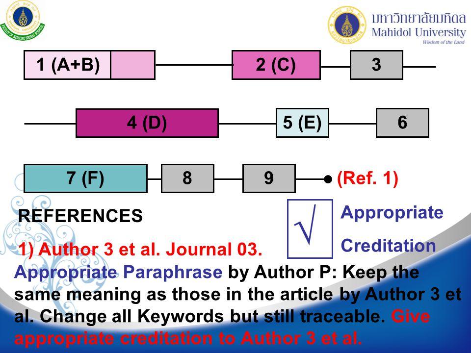 √ 1 (A+B) 2 (C) 4 (D) 5 (E) 7 (F) (Ref. 1) 6 3 8 9 Appropriate