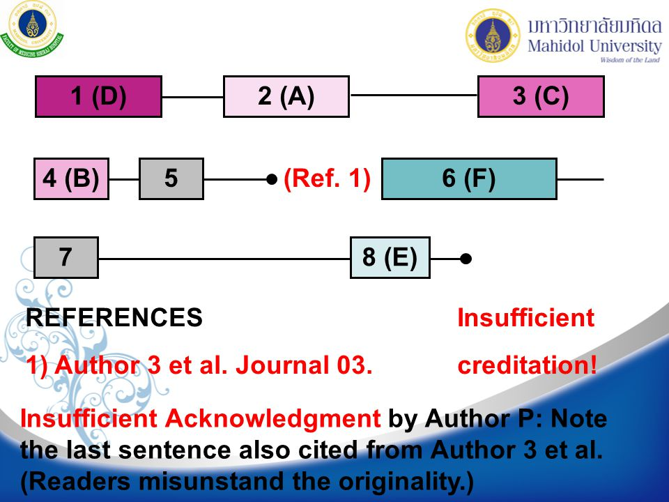 (Ref. 1) 2 (A) 4 (B) 3 (C) 1 (D) 8 (E) 6 (F) 5. 7. REFERENCES. 1) Author 3 et al. Journal 03.