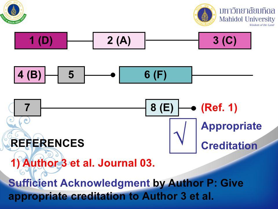 √ (Ref. 1) 2 (A) 4 (B) 3 (C) 1 (D) 8 (E) 6 (F) 5 7 Appropriate
