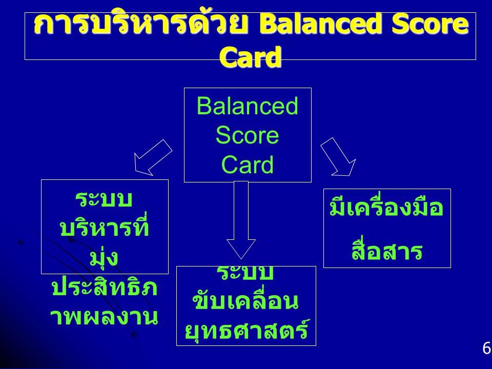 การบริหารด้วย Balanced Score Card