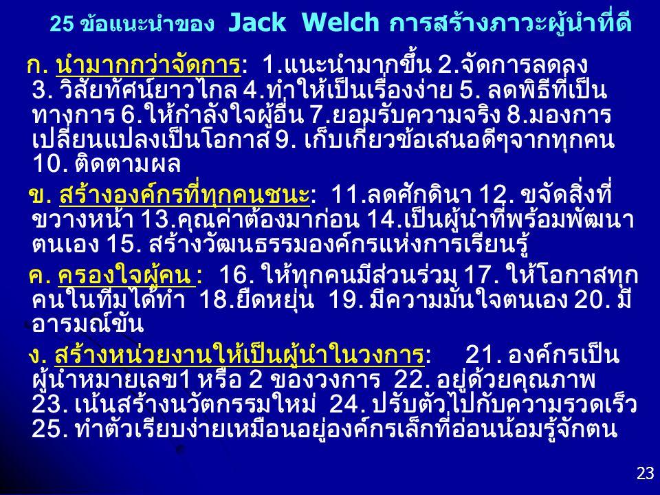 25 ข้อแนะนำของ Jack Welch การสร้างภาวะผู้นำที่ดี
