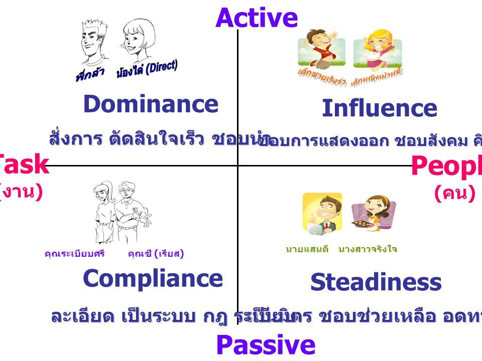 Active Task People Passive น้องได๋ (Direct) พี่กล้า เด็กหญิงเม้าท์ซี่
