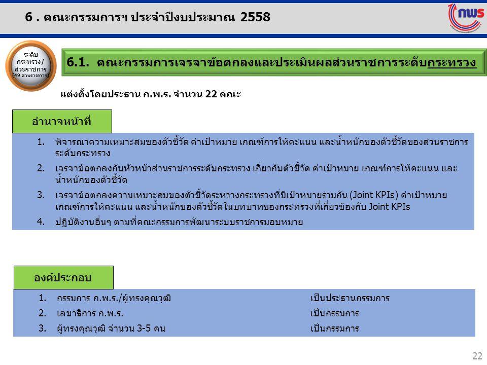 6 . คณะกรรมการฯ ประจำปีงบประมาณ 2558